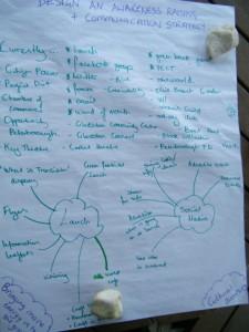 awareness programme as a social enterprise